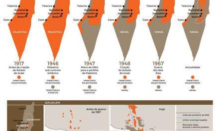 Feijoo, Israel e a Lei de Depredación